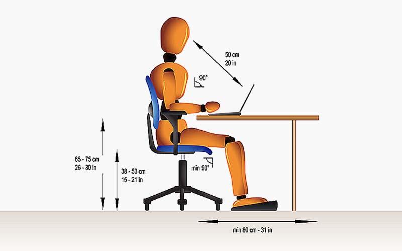 ergonomia-visual